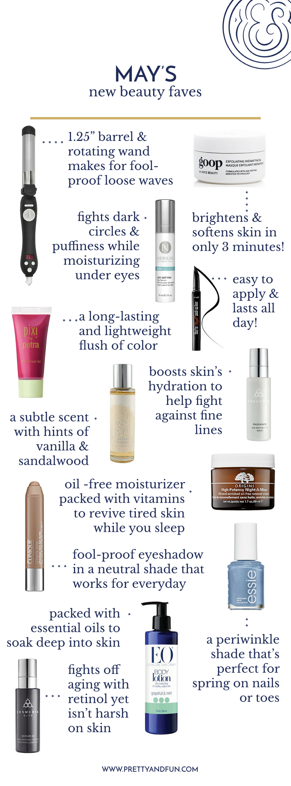 New Beauty Favorites // May 2016.