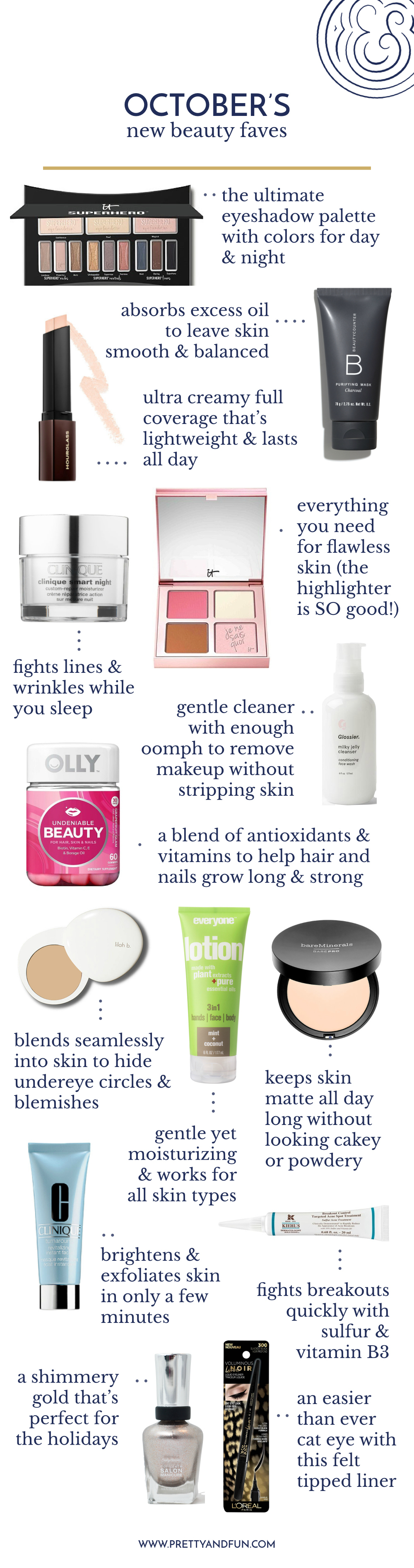 New Beauty Faves // October 2016.